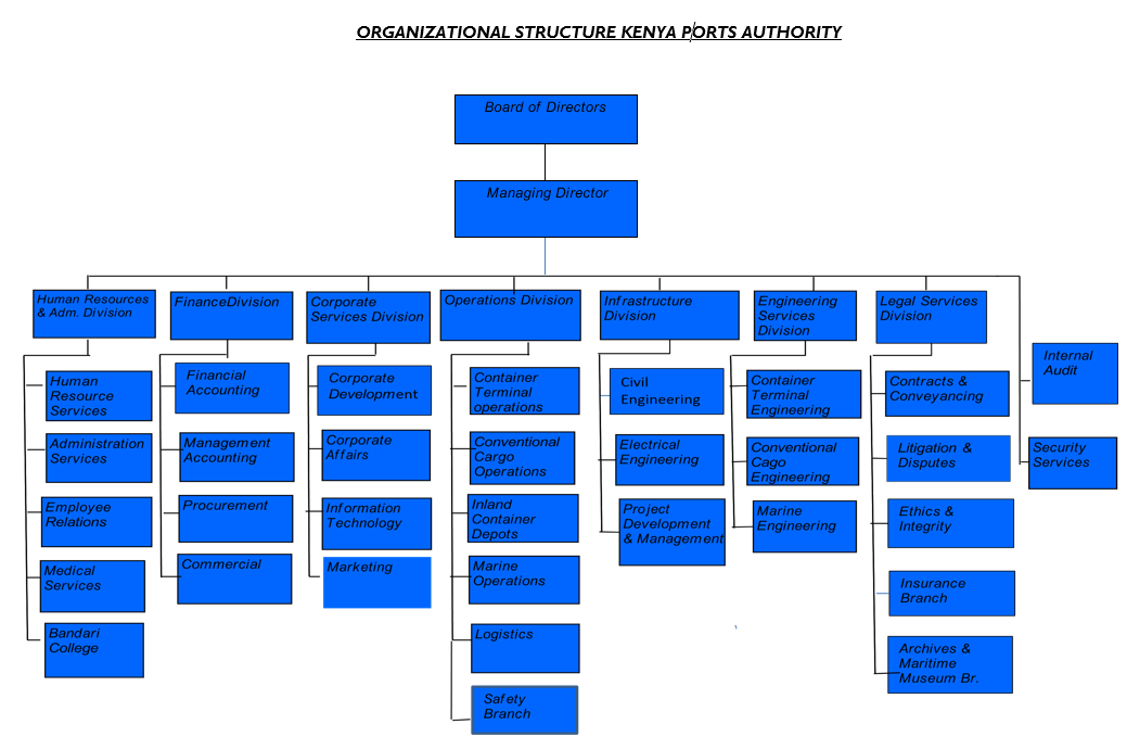 organizational structure in td bank